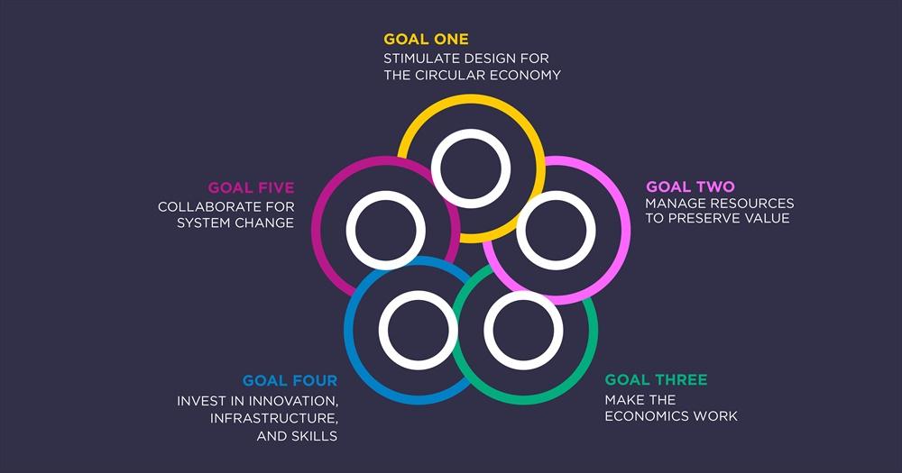 Vediamo, dunque, quali sono i 5 obiettivi